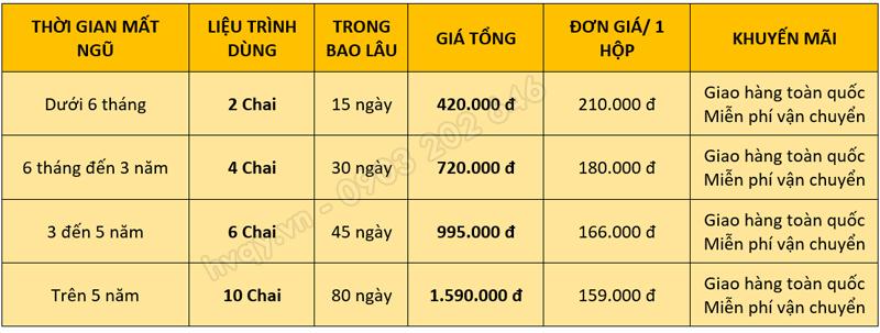 Giá Siro laroxen Học Viện quân y Việt Nam